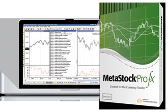 Metastock forex