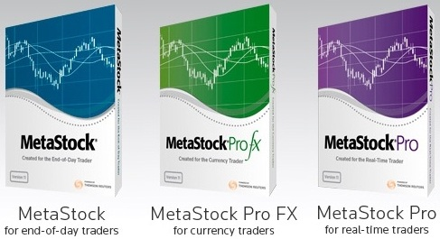 What is MetaStock? #1 Trading Software At A Glance