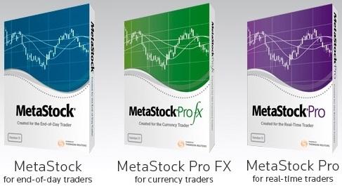 Metastock forex pro lme алюминий на сегодня