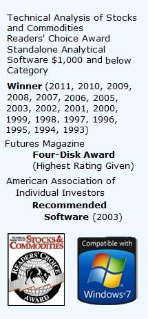 MetaStock Awards